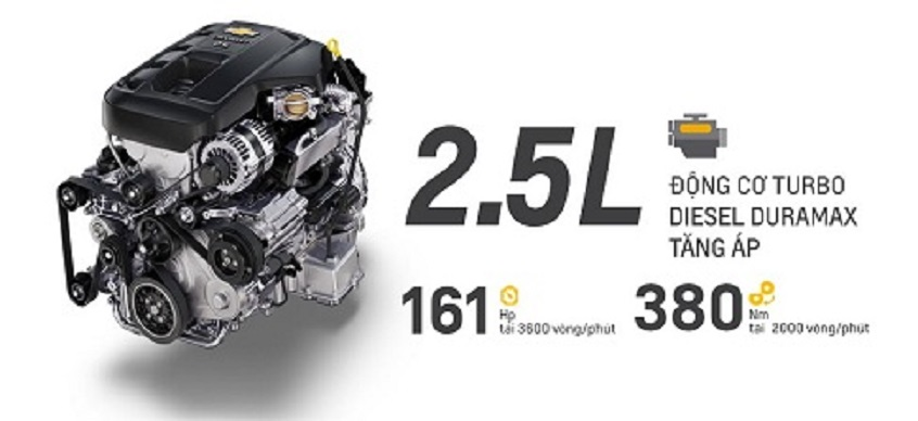 chevrolet-trailblazer-18-engine1
