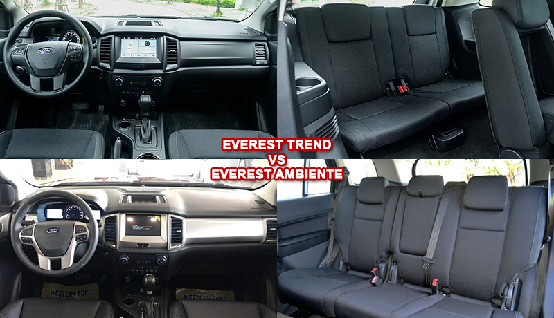 Nội thất xe Ford Everest Trend vs Ambiente